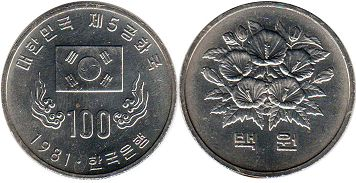 Korea South 100 won 1981
